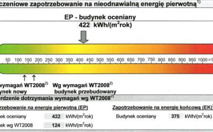 """""""Certyfikaty energetyczne"""""""